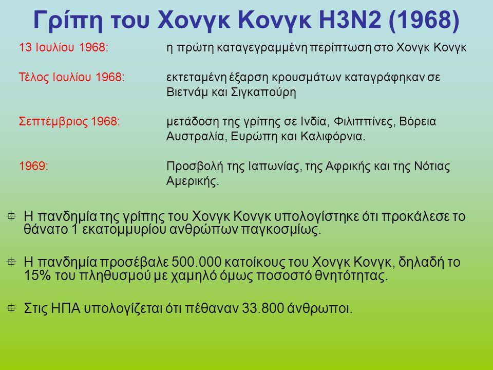 Γρίπη του Χονγκ Κονγκ Η3Ν2 (1968)