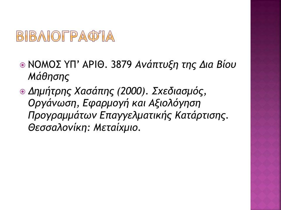 Βιβλιογραφία ΝΟΜΟΣ ΥΠ' ΑΡΙΘ. 3879 Ανάπτυξη της Δια Βίου Μάθησης