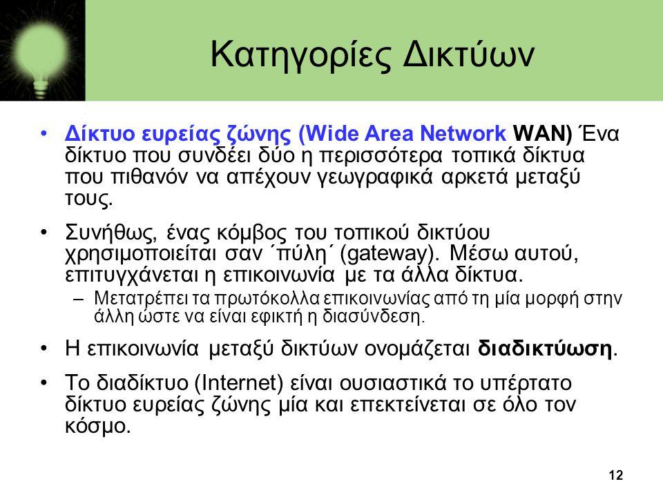 Κατηγορίες Δικτύων