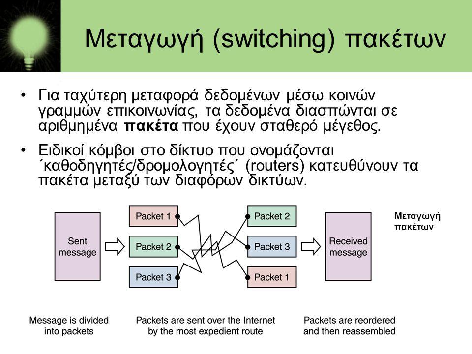 Μεταγωγή (switching) πακέτων