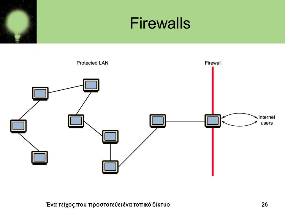 Firewalls Ένα τείχος που προστατεύει ένα τοπικό δίκτυο