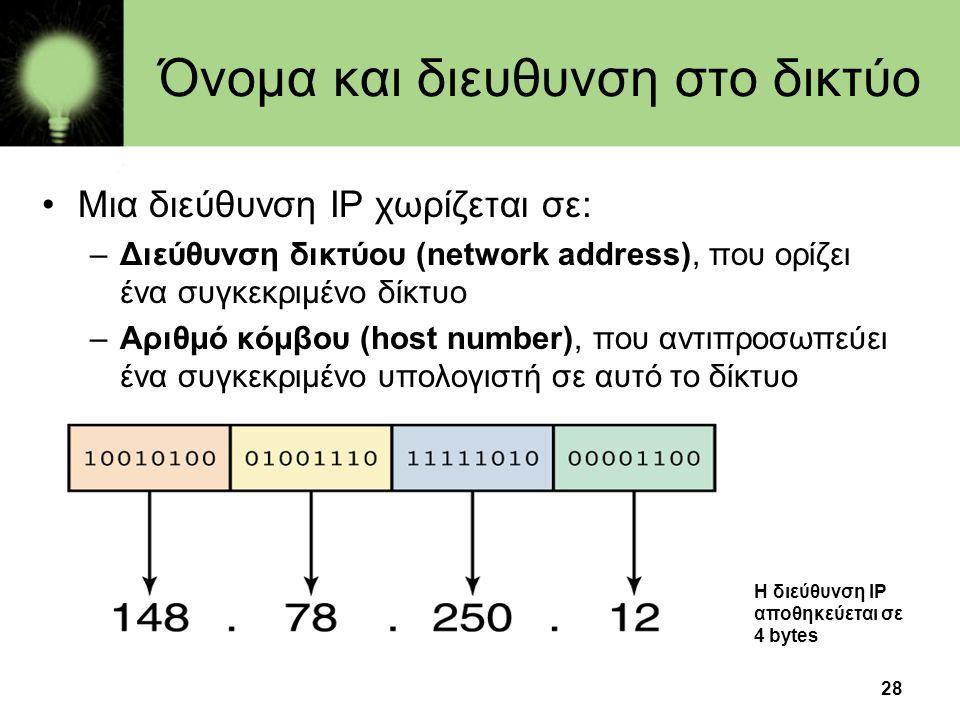 Όνομα και διευθυνση στο δικτύο