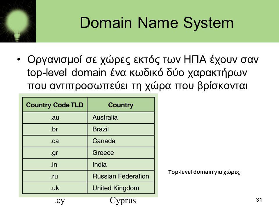 Domain Name System Οργανισμοί σε χώρες εκτός των ΗΠΑ έχουν σαν top-level domain ένα κωδικό δύο χαρακτήρων που αντιπροσωπεύει τη χώρα που βρίσκονται.