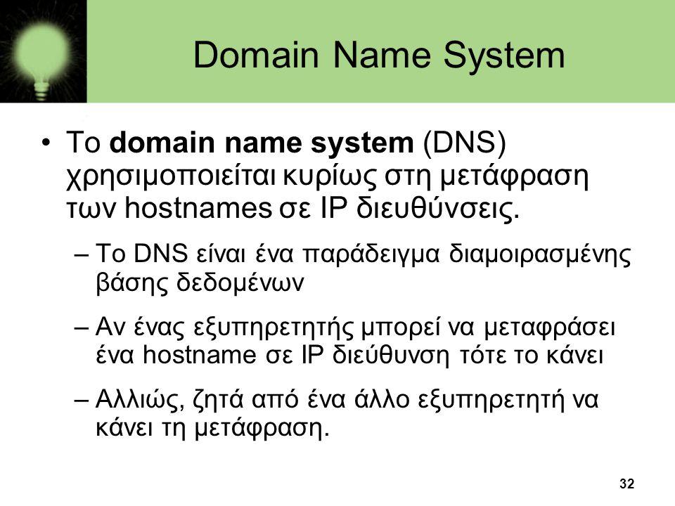 Domain Name System Το domain name system (DNS) χρησιμοποιείται κυρίως στη μετάφραση των hostnames σε IP διευθύνσεις.