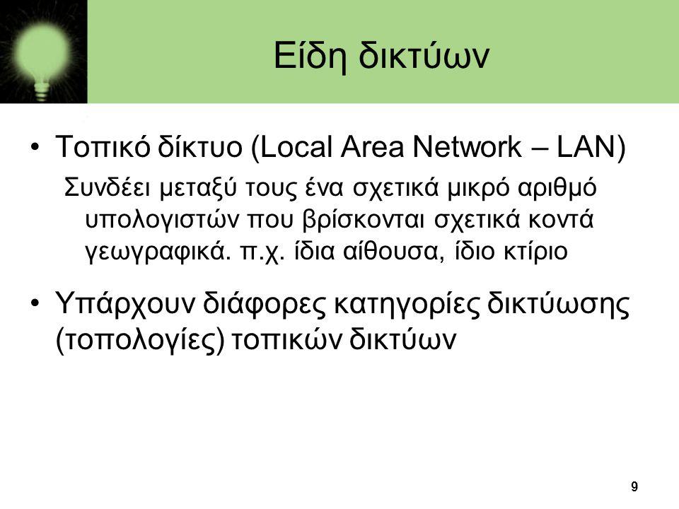 Είδη δικτύων Τοπικό δίκτυο (Local Area Network – LAN)