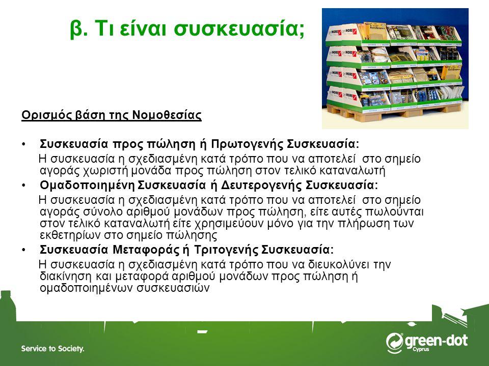 β. Τι είναι συσκευασία; Ορισμός βάση της Νομοθεσίας