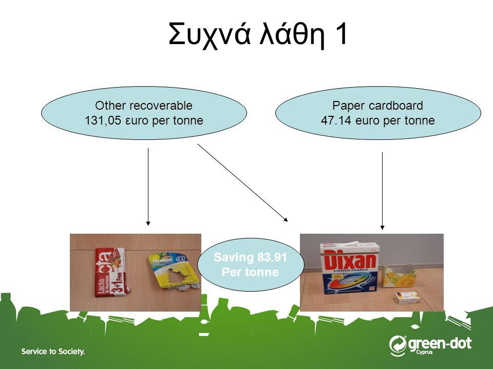 Συχνά λάθη 1 Other recoverable 131,05 εuro per tonne Paper cardboard
