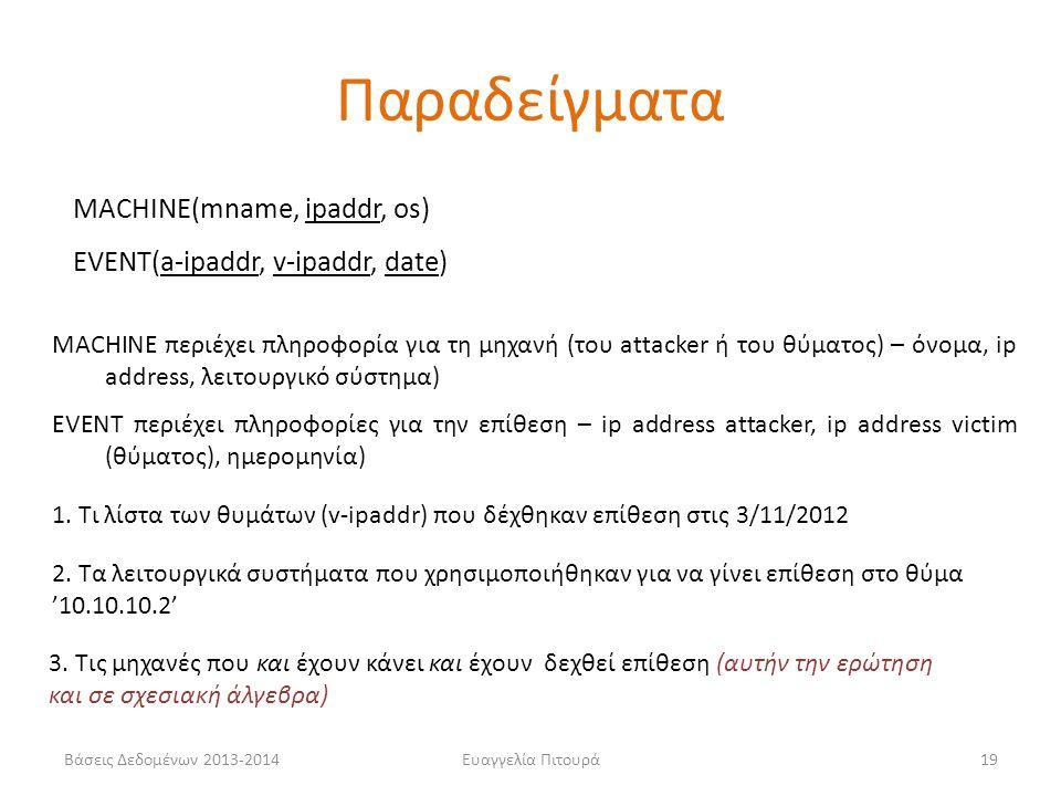 Παραδείγματα MACHINE(mname, ipaddr, os)
