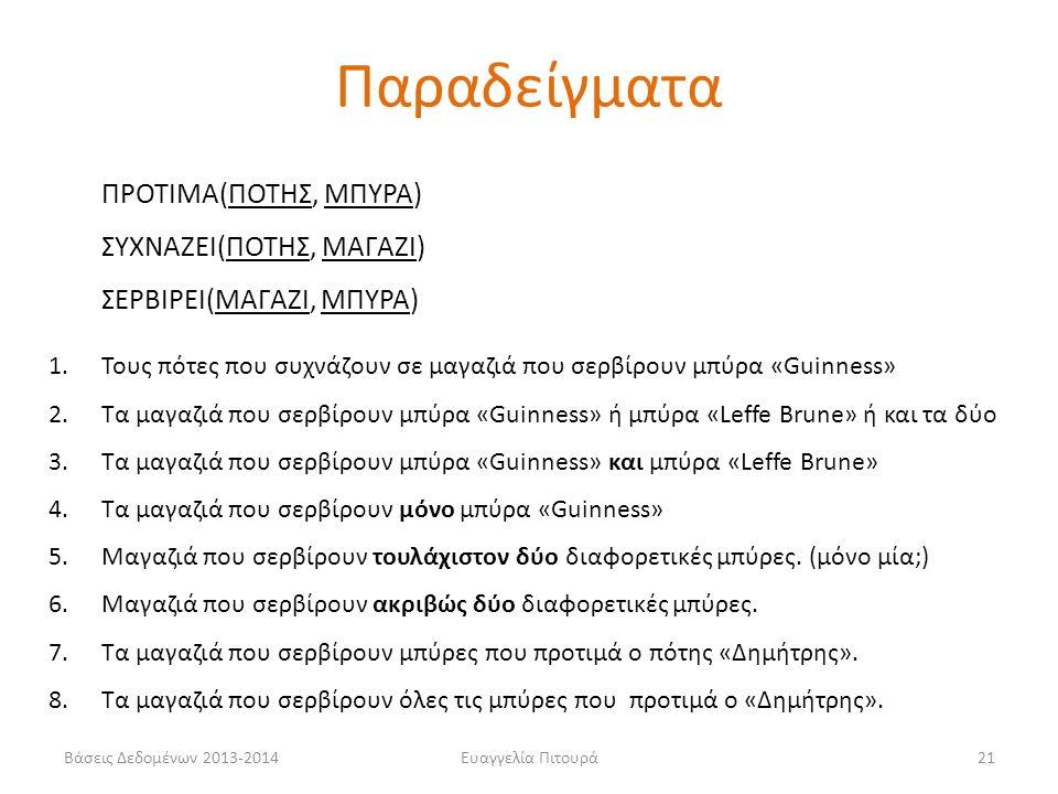 Παραδείγματα ΠΡΟΤΙΜΑ(ΠΟΤΗΣ, ΜΠΥΡΑ) ΣΥΧΝΑΖΕΙ(ΠΟΤΗΣ, ΜΑΓΑΖΙ)