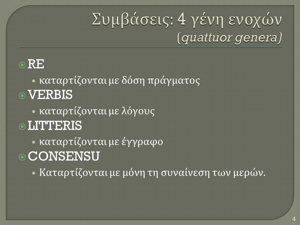 Συμβάσεις: 4 γένη ενοχών (quattuor genera)