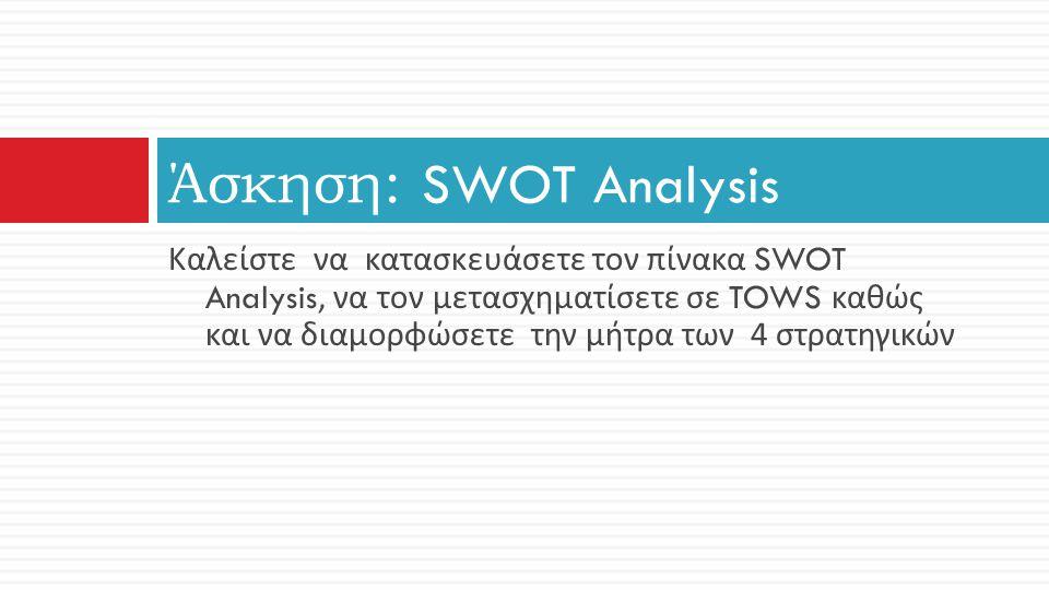 Άσκηση: SWOT Analysis