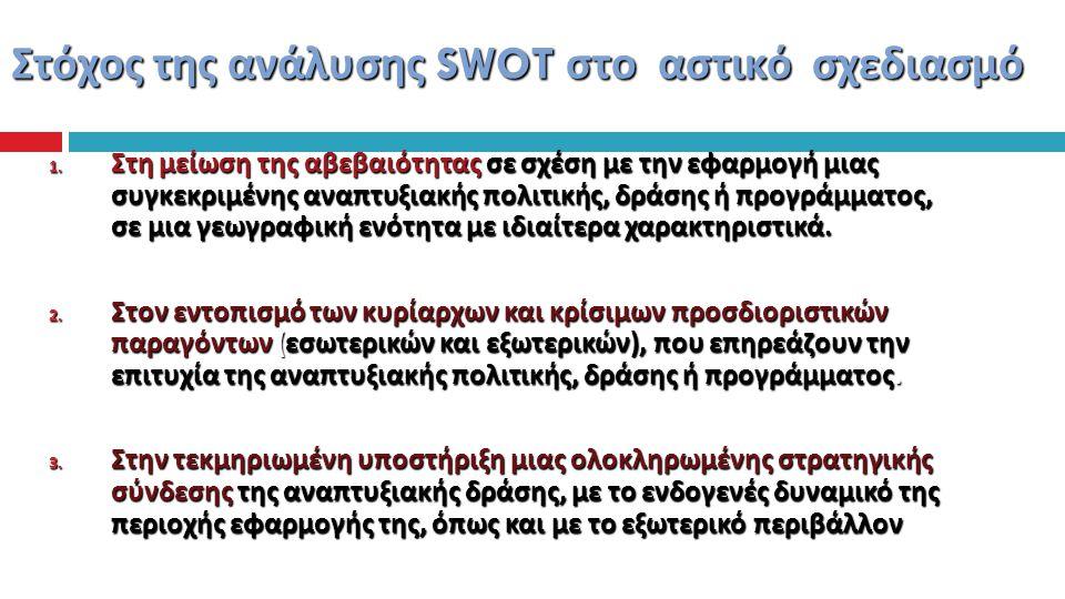 Στόχος της ανάλυσης SWOT στο αστικό σχεδιασμό