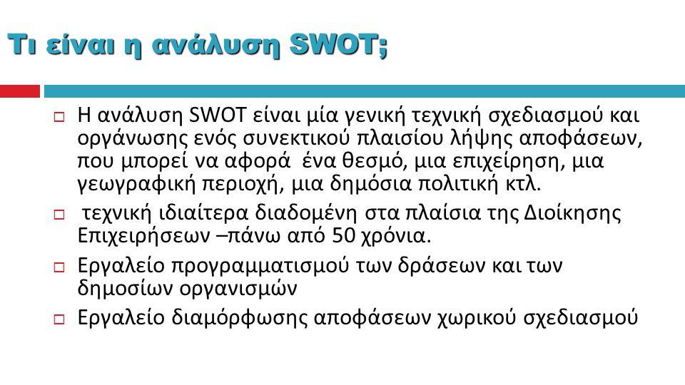 Τι είναι η ανάλυση SWOT;
