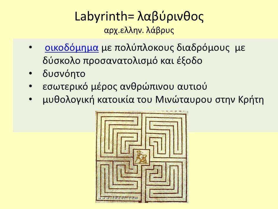 Labyrinth= λαβύρινθος αρχ.ελλην. λάβρυς