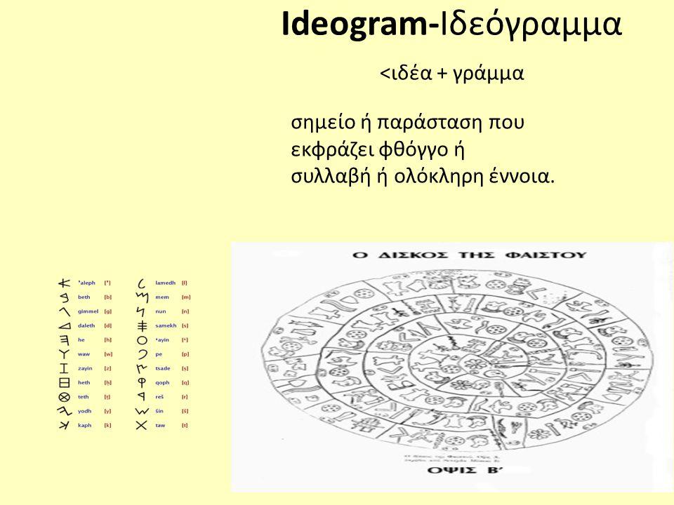 Ideogram-Ιδεόγραμμα <ιδέα + γράμμα