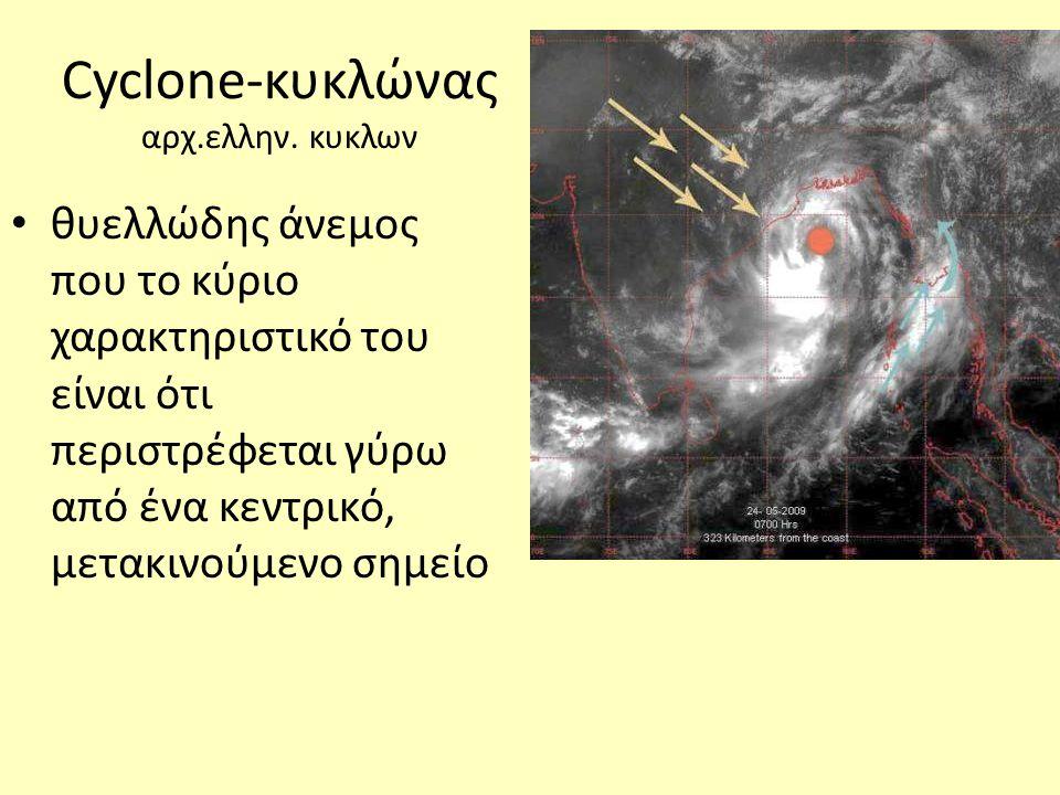Cyclone-κυκλώνας αρχ.ελλην. κυκλων