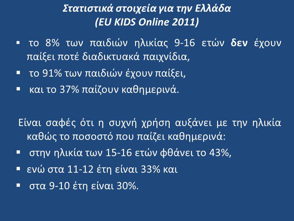 Στατιστικά στοιχεία για την Ελλάδα (EU KIDS Online 2011)