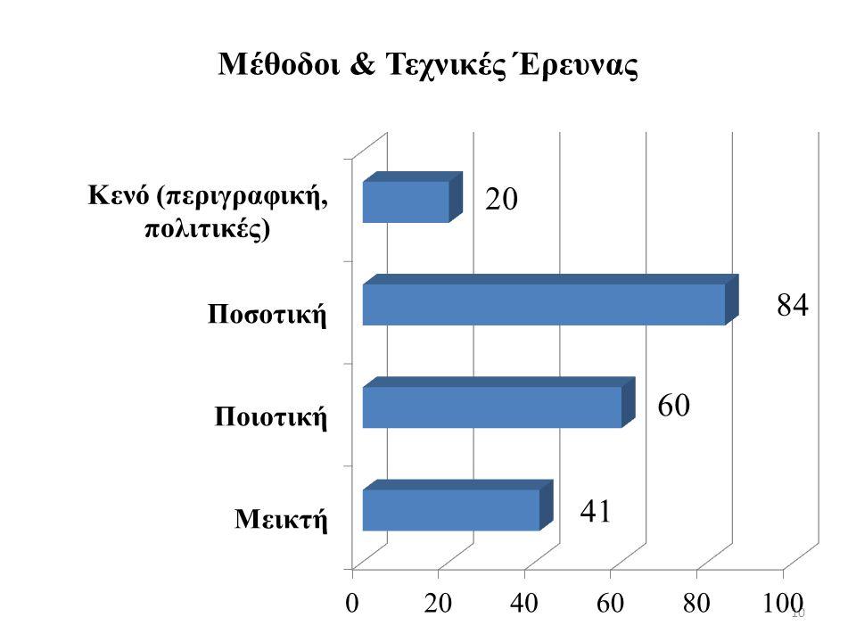 Μέθοδοι & Τεχνικές Έρευνας