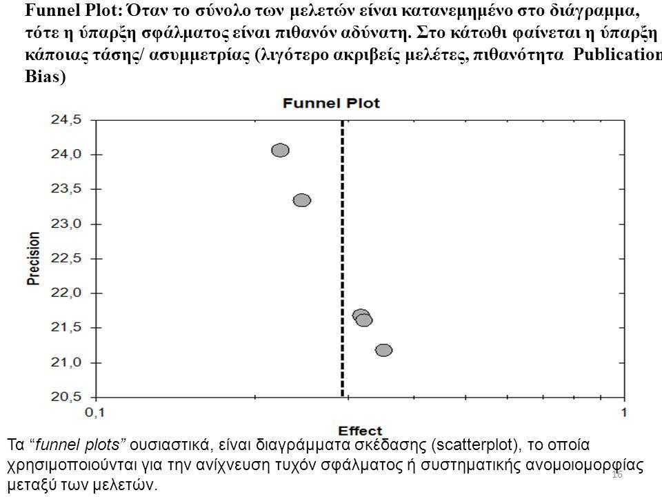 Funnel Plot: Όταν το σύνολο των μελετών είναι κατανεμημένο στο διάγραμμα, τότε η ύπαρξη σφάλματος είναι πιθανόν αδύνατη. Στο κάτωθι φαίνεται η ύπαρξη κάποιας τάσης/ ασυμμετρίας (λιγότερο ακριβείς μελέτες, πιθανότητα Publication Bias)