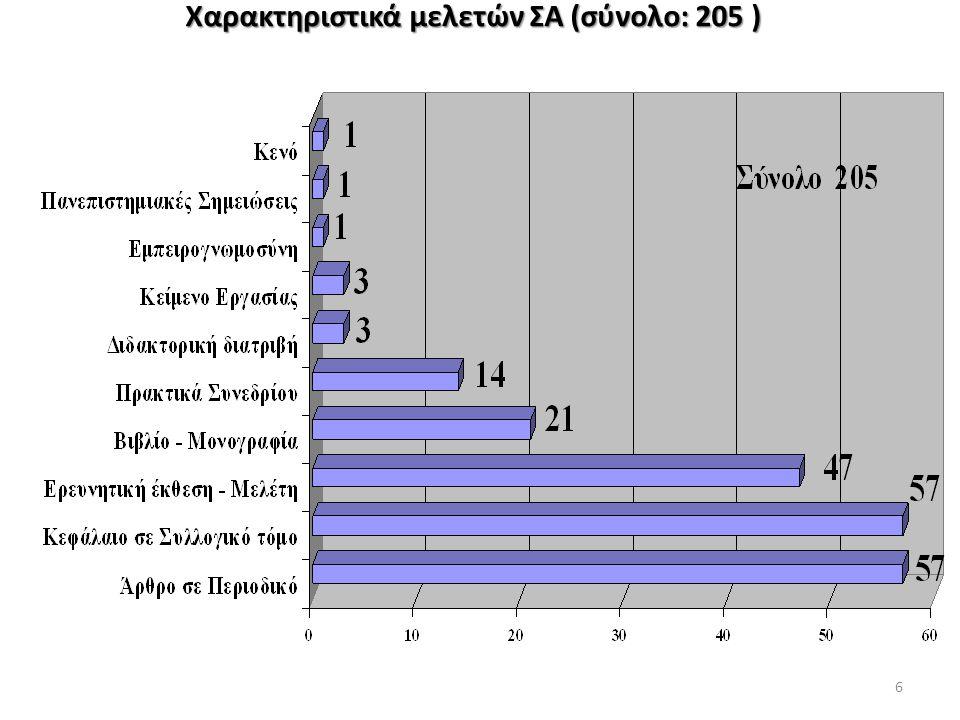 Χαρακτηριστικά μελετών ΣΑ (σύνολο: 205 )