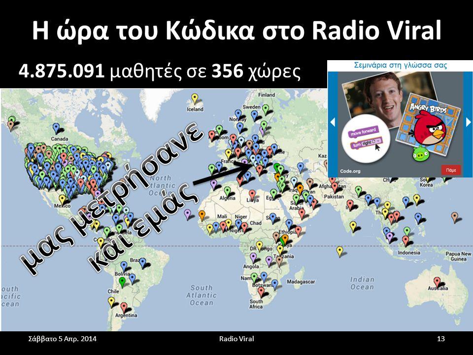 Η ώρα του Κώδικα στο Radio Viral