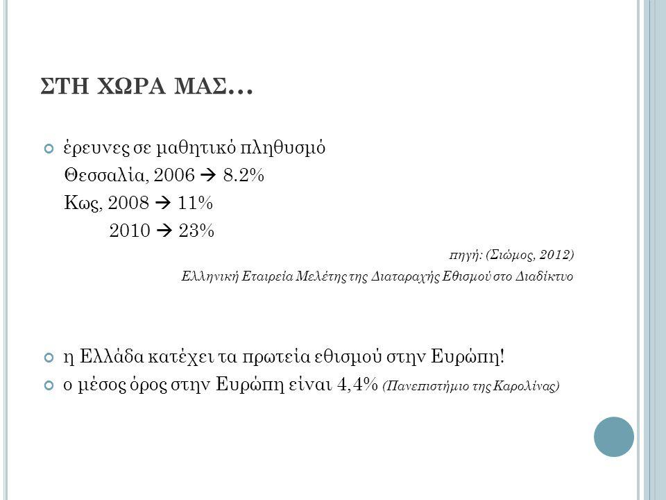 στη χωρα μασ… έρευνες σε μαθητικό πληθυσμό Θεσσαλία, 2006  8.2%