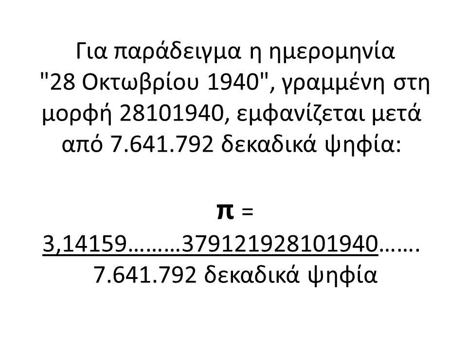 Για παράδειγμα η ημερομηνία