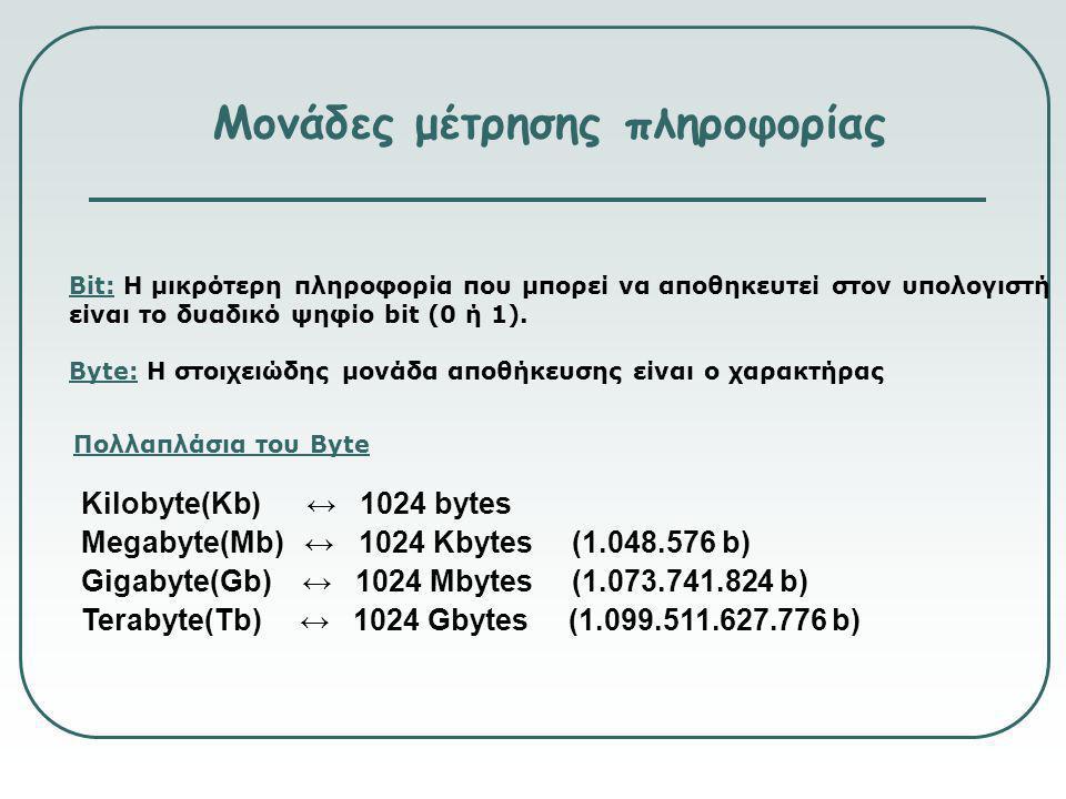 Μονάδες μέτρησης πληροφορίας