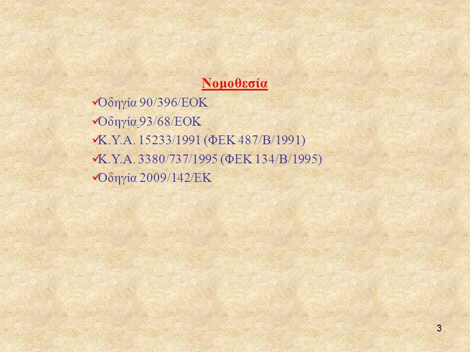 Νομοθεσία Οδηγία 90/396/ΕΟΚ Οδηγία 93/68/ΕΟΚ