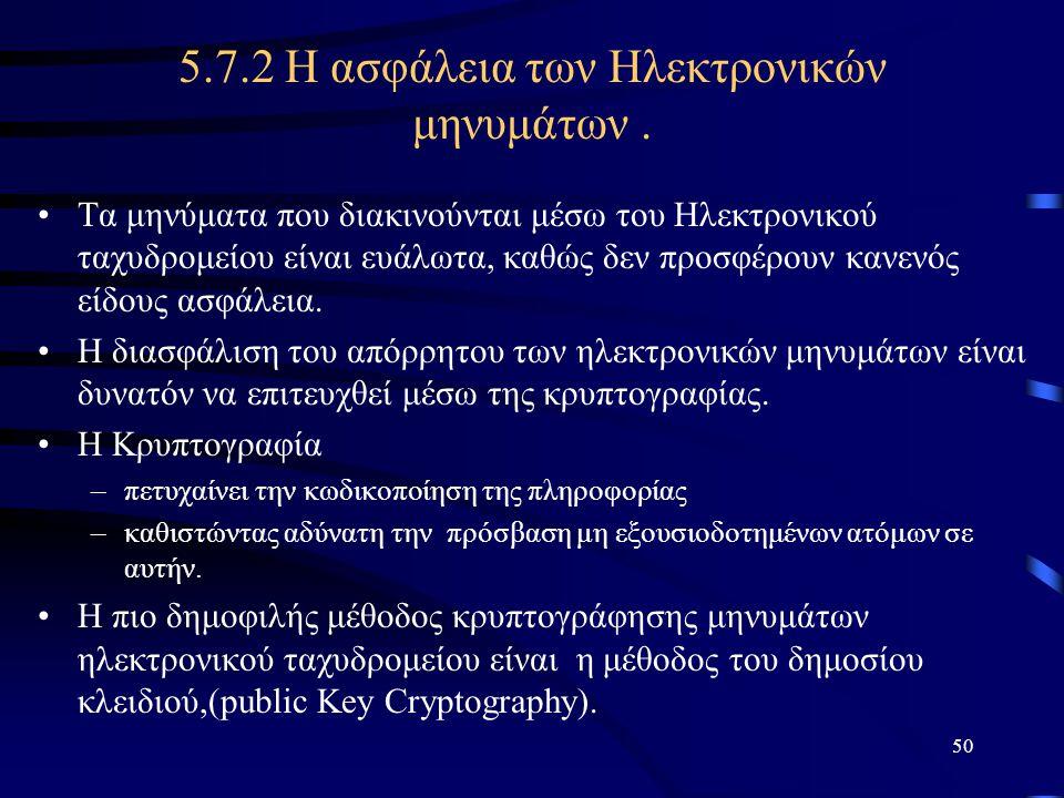 5.7.2 Η ασφάλεια των Ηλεκτρονικών μηνυμάτων .