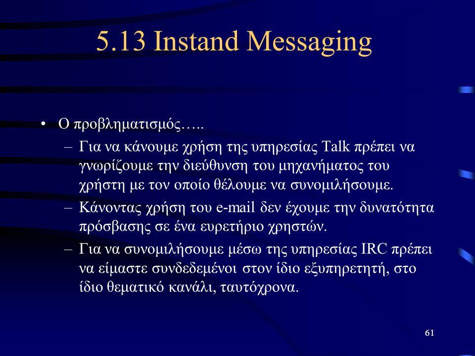 5.13 Instand Messaging Ο προβληματισμός…..