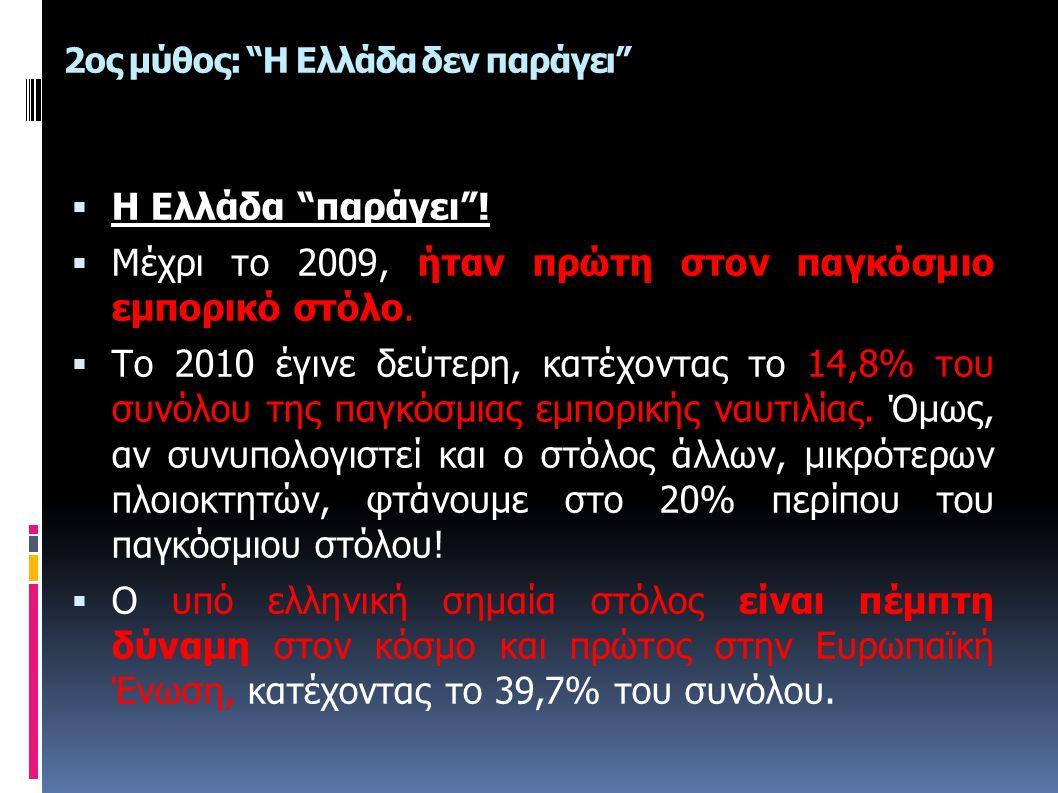 2ος μύθος: Η Ελλάδα δεν παράγει