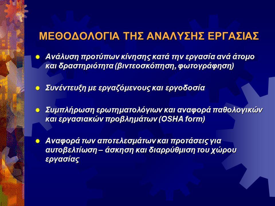 ΜΕΘΟΔΟΛΟΓΙΑ ΤΗΣ ΑΝΑΛΥΣΗΣ ΕΡΓΑΣΙΑΣ