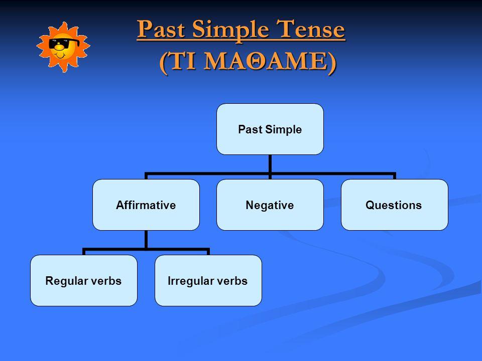 Past Simple Tense (ΤΙ ΜΑΘΑΜΕ)