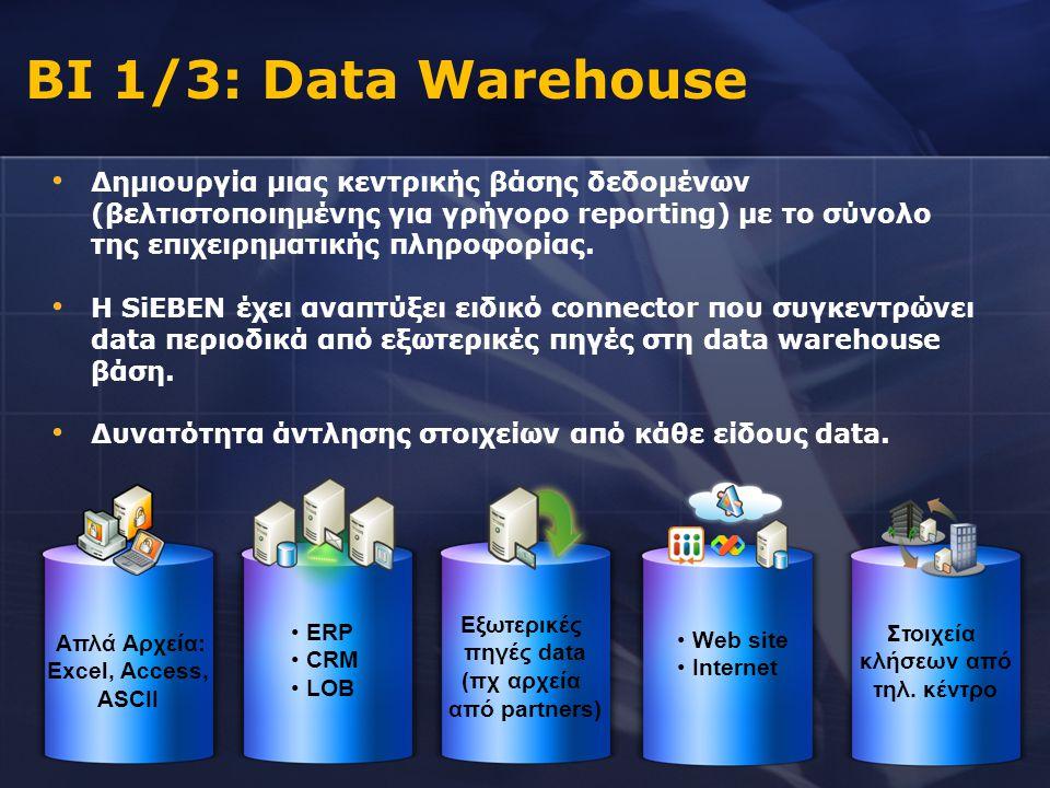 BI 1/3: Data Warehouse