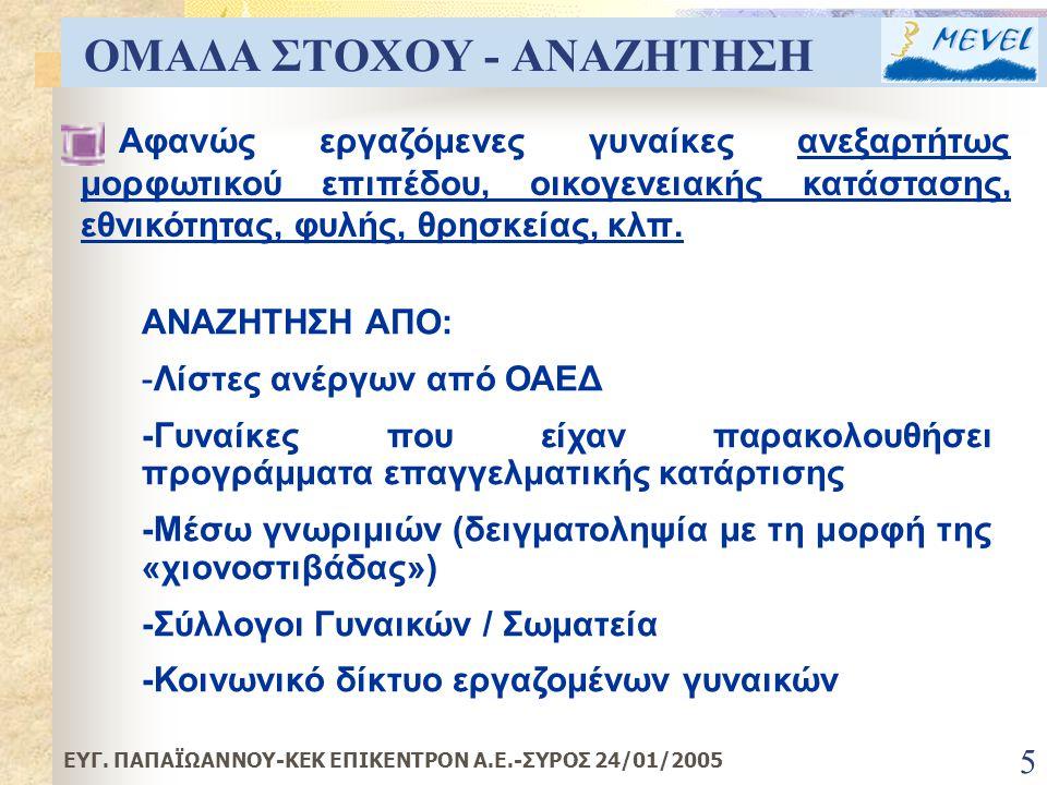 ΟΜΑΔΑ ΣΤΟΧΟΥ - ΑΝΑΖΗΤΗΣΗ