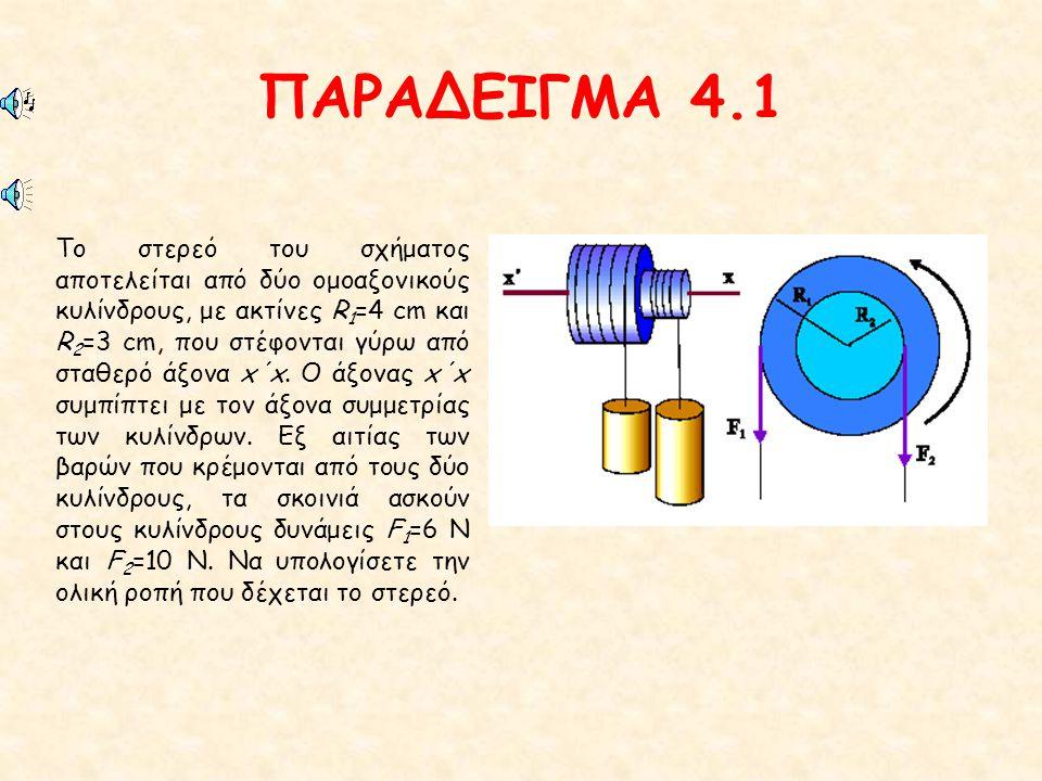 ΠΑΡΑΔΕΙΓΜΑ 4.1