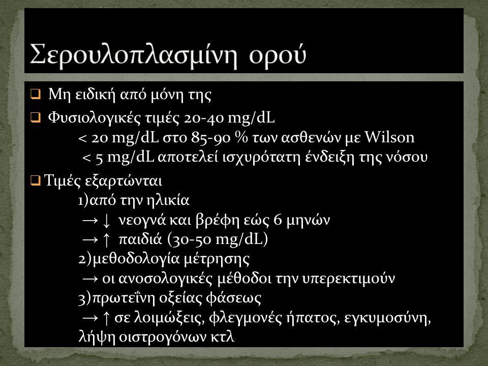 Σερουλοπλασμίνη ορού Μη ειδική από μόνη της