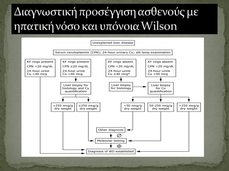 Διαγνωστική προσέγγιση ασθενούς με ηπατική νόσο και υπόνοια Wilson