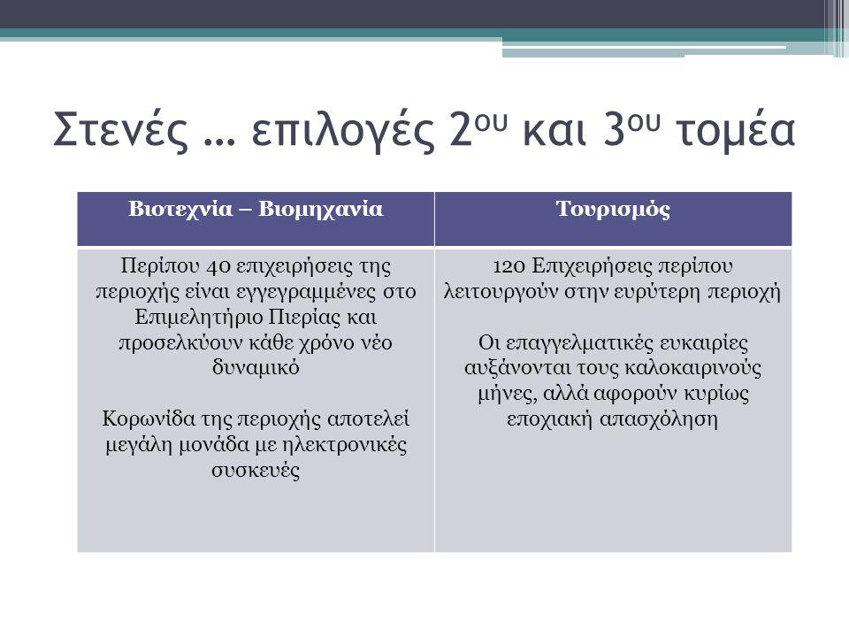 Στενές … επιλογές 2ου και 3ου τομέα