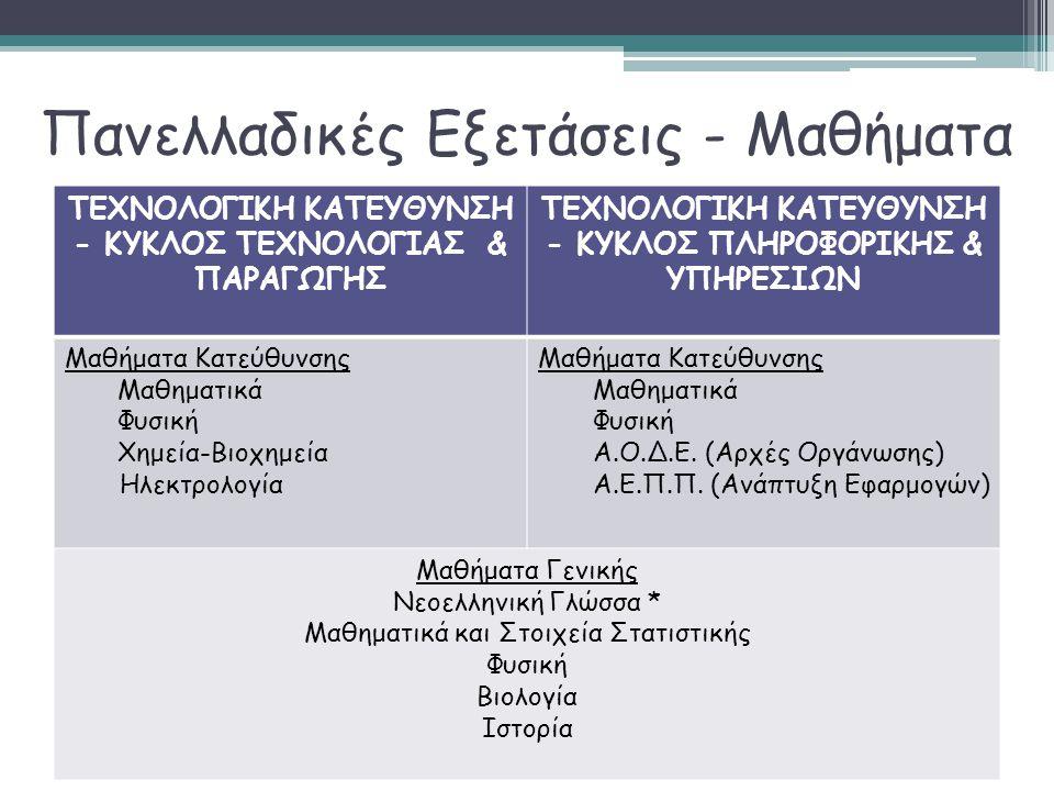 Πανελλαδικές Εξετάσεις - Μαθήματα