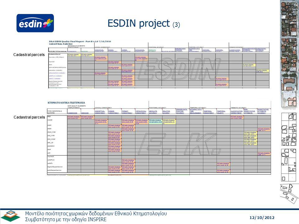 ESDIN E. K. ESDIN project (3)