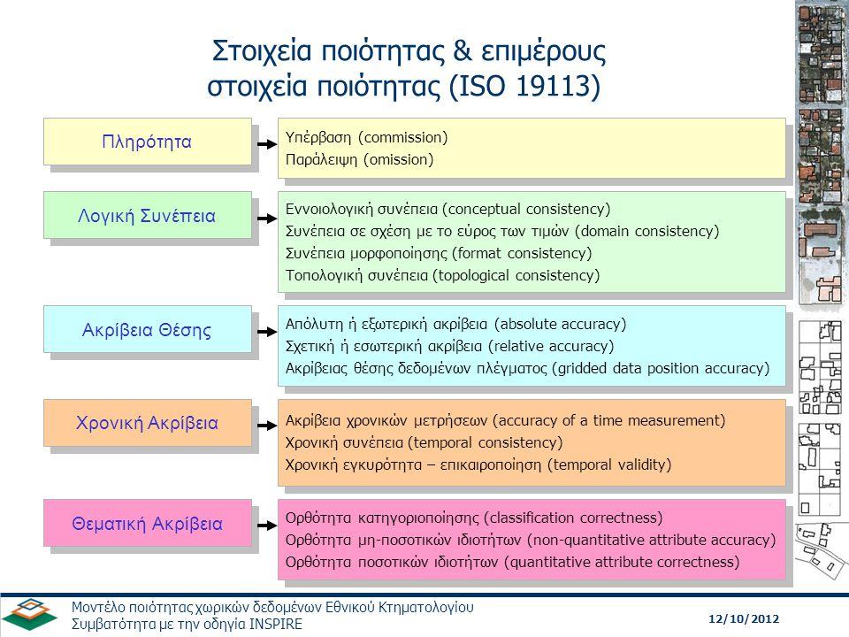Στοιχεία ποιότητας & επιμέρους στοιχεία ποιότητας (ISO 19113)