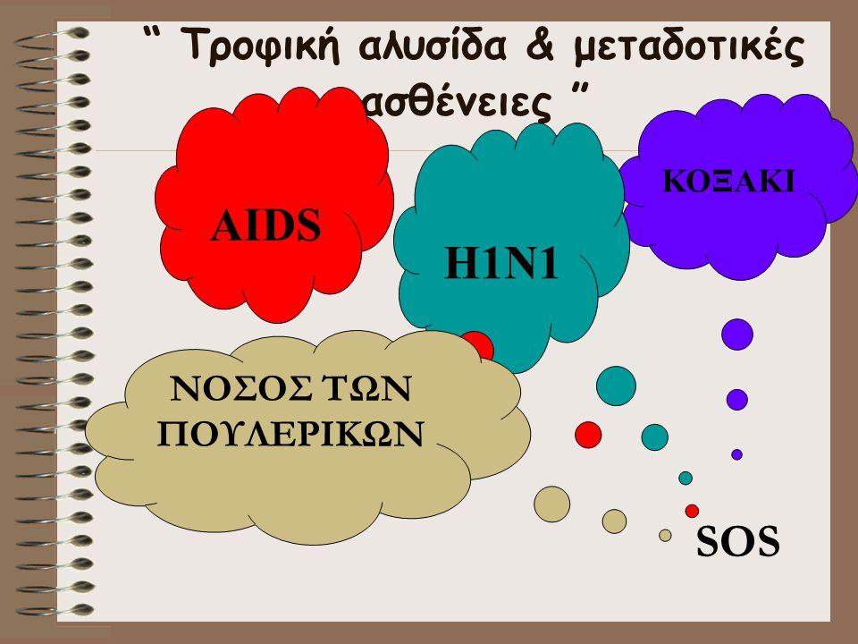 Τροφική αλυσίδα & μεταδοτικές ασθένειες