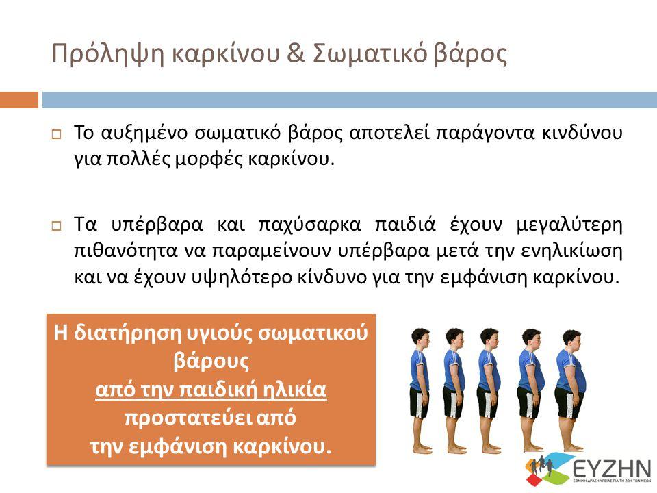Πρόληψη καρκίνου & Σωματικό βάρος