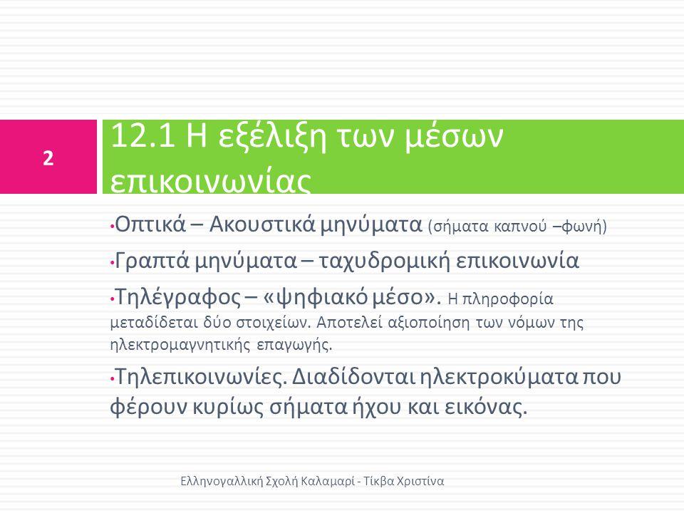 12.1 Η εξέλιξη των μέσων επικοινωνίας