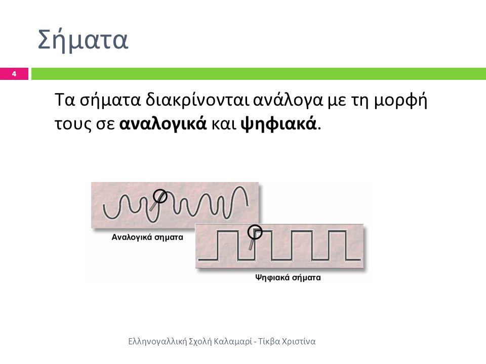 Σήματα Τα σήματα διακρίνονται ανάλογα με τη μορφή τους σε αναλογικά και ψηφιακά.