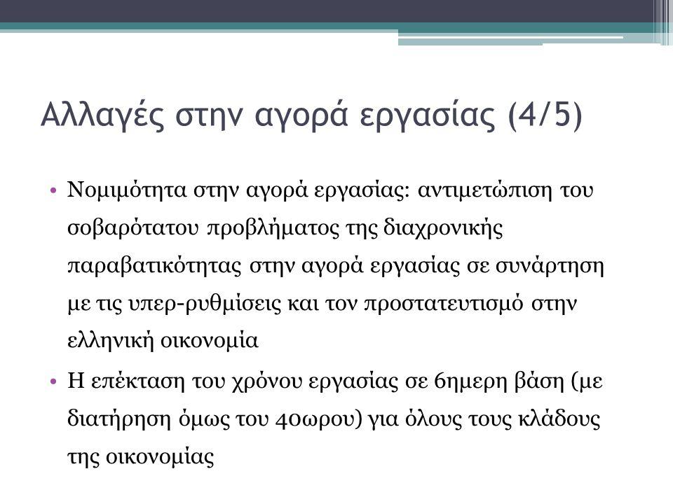 Αλλαγές στην αγορά εργασίας (4/5)