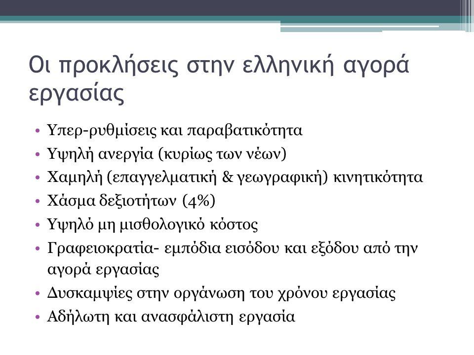 Οι προκλήσεις στην ελληνική αγορά εργασίας