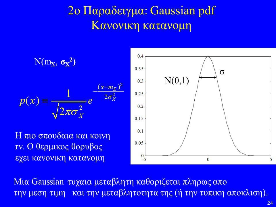2ο Παραδειγμα: Gaussian pdf Κανονικη κατανομη